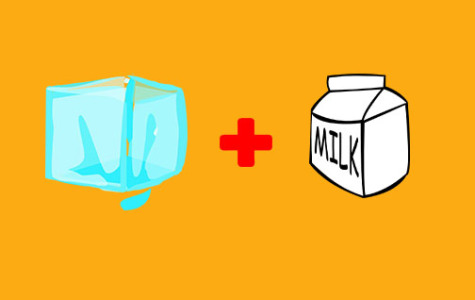 Opinion: Five reasons you should drink milk with ice