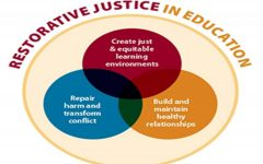 HHS takes on restorative justice initative