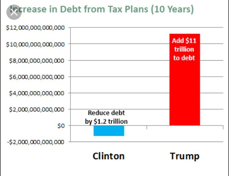 Trump+tax+plan+helps+wealthy%2C+hurts+everybody+else