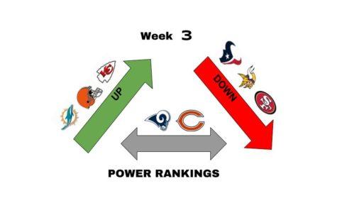 Week 3 Power Rankings: Rankings shaken up as upsets run rampant