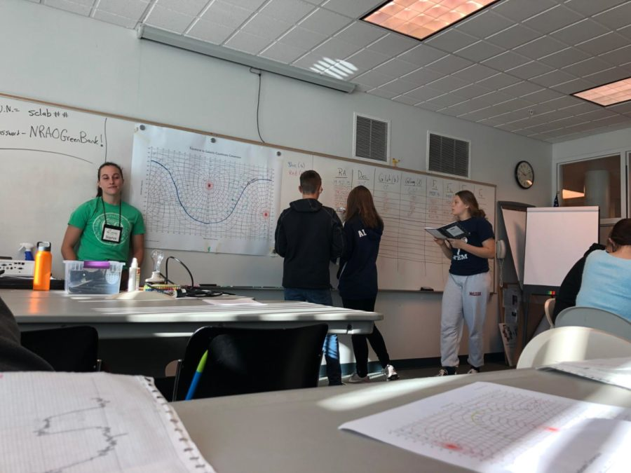 After using the 40-foot telescope to detect hydrogen the night before, group members compare data to look for patterns.