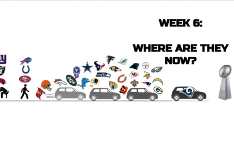 Week 6 Power Rankings: Rams separate from pack as only undefeated team