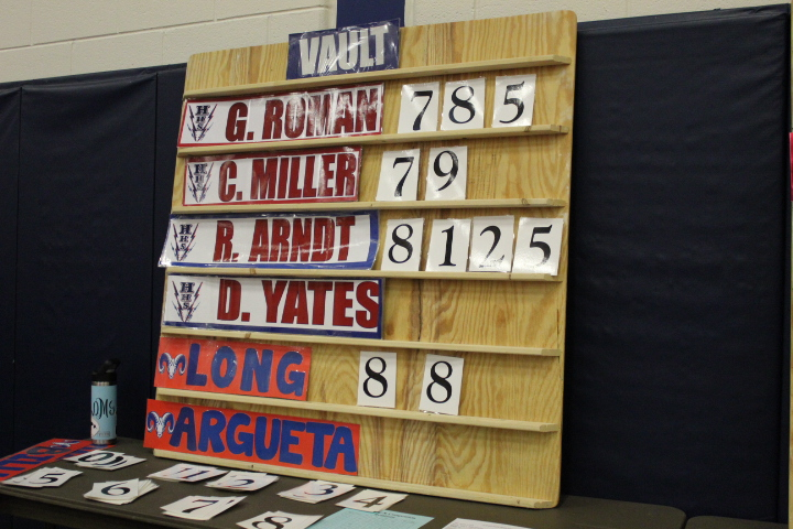 Harrisonburg+High+School+vaulting+scores+go+up+on+the+board+after+ten+minutes+of+waiting.