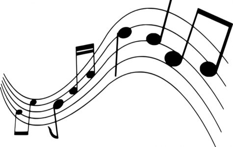 A line of music notes.