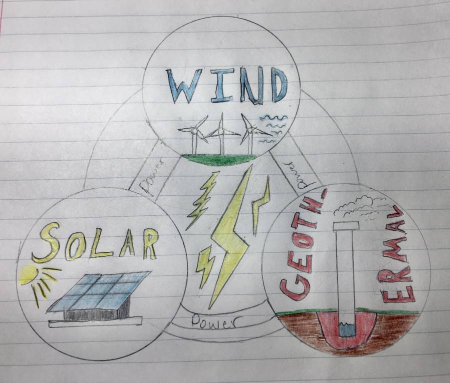 What+is+the+most+efficient%2C+most+productive%2C+cheapest+and+environmentally+friendly+energy+source%3F+The+answer+is+solar%2C+wind+and+geothermal+energy+sources.